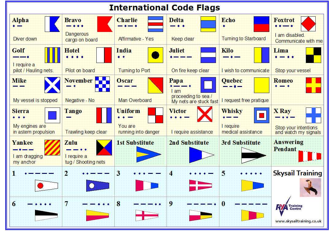 international maritime flags
